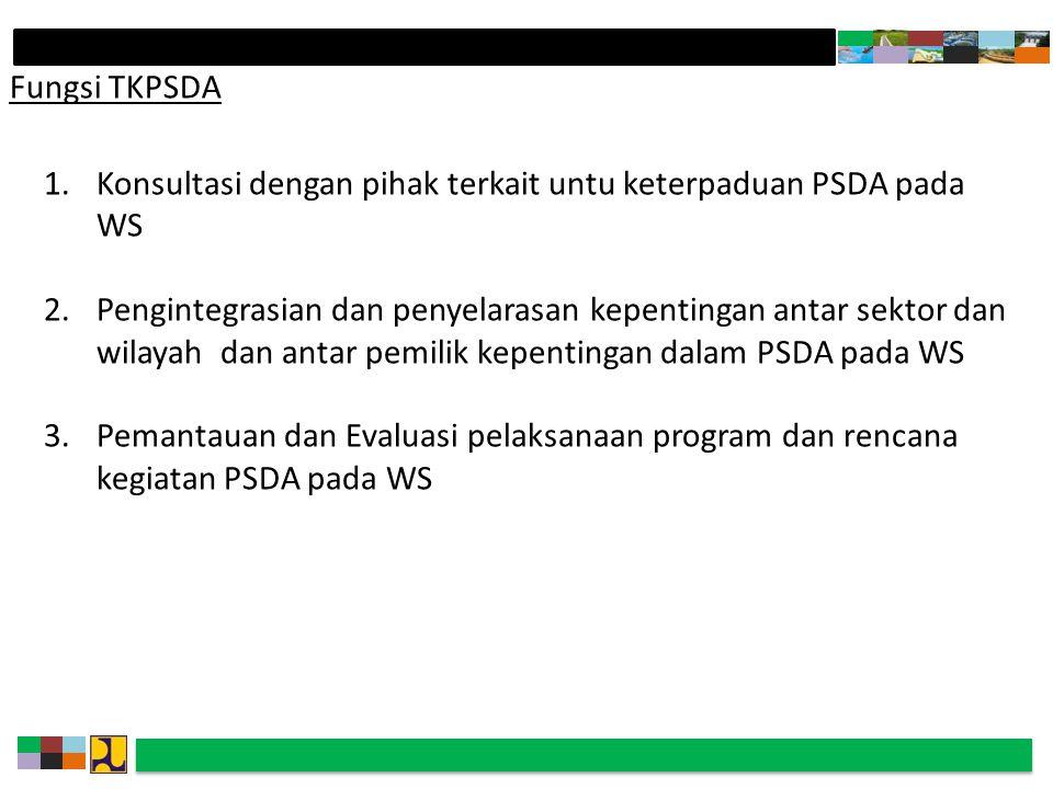 1.Konsultasi dengan pihak terkait untu keterpaduan PSDA pada WS 2.Pengintegrasian dan penyelarasan kepentingan antar sektor dan wilayah dan antar pemi