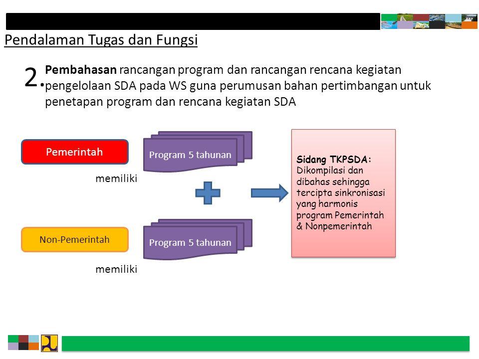 Pembahasan rancangan program dan rancangan rencana kegiatan pengelolaan SDA pada WS guna perumusan bahan pertimbangan untuk penetapan program dan renc