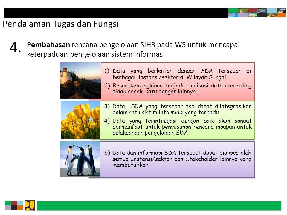 Pembahasan rencana pengelolaan SIH3 pada WS untuk mencapai keterpaduan pengelolaan sistem informasi 4. 1)Data yang berkaitan dengan SDA tersebar di be