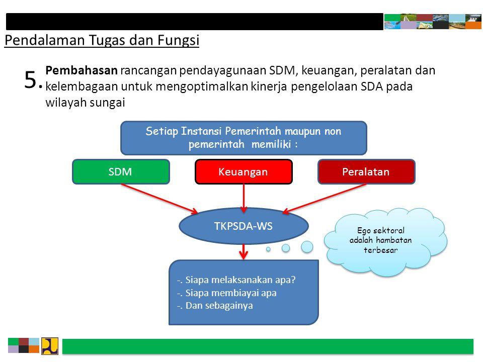Pembahasan rancangan pendayagunaan SDM, keuangan, peralatan dan kelembagaan untuk mengoptimalkan kinerja pengelolaan SDA pada wilayah sungai 5. Setiap