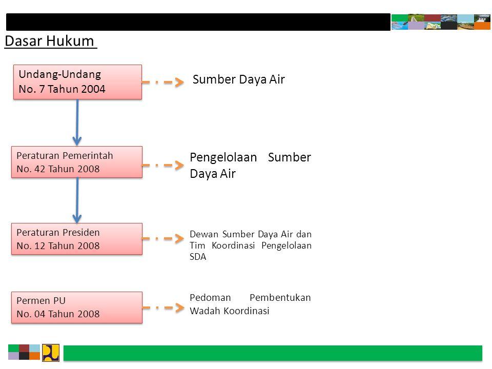 Wilayah Sungai Di Indonesia Presidential Decree No.