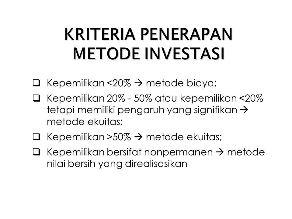 KRITERIA PENERAPAN METODE INVESTASI  Kepemilikan <20%  metode biaya;  Kepemilikan 20% - 50% atau kepemilikan <20% tetapi memiliki pengaruh yang sig