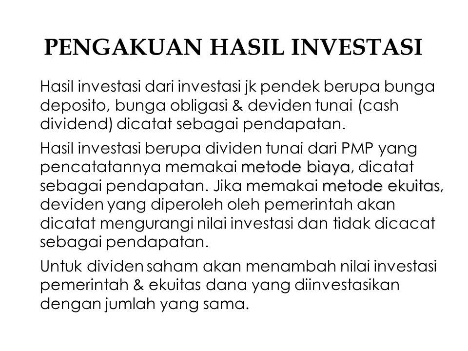PENGAKUAN HASIL INVESTASI Hasil investasi dari investasi jk pendek berupa bunga deposito, bunga obligasi & deviden tunai (cash dividend) dicatat sebag