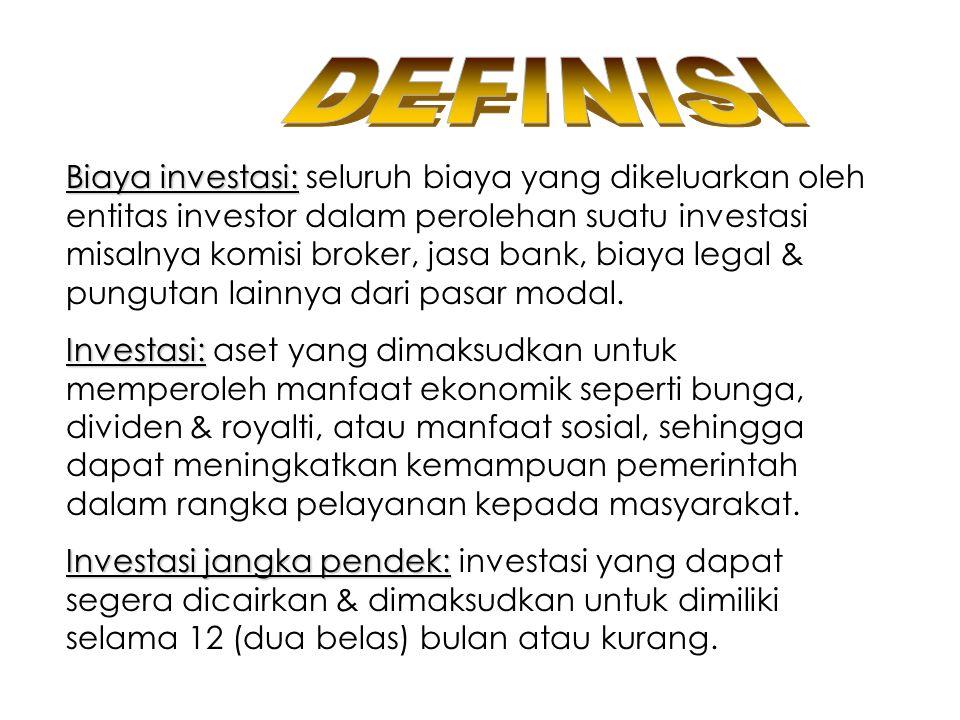 METODE PENILAIAN INVESTASI 1.Metode biaya: investasi dicatat sebesar biaya perolehan.