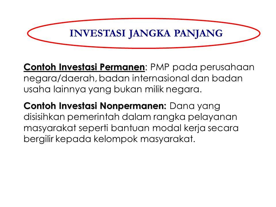 INVESTASI JANGKA PANJANG Contoh Investasi Permanen : Contoh Investasi Permanen : PMP pada perusahaan negara/daerah, badan internasional dan badan usah