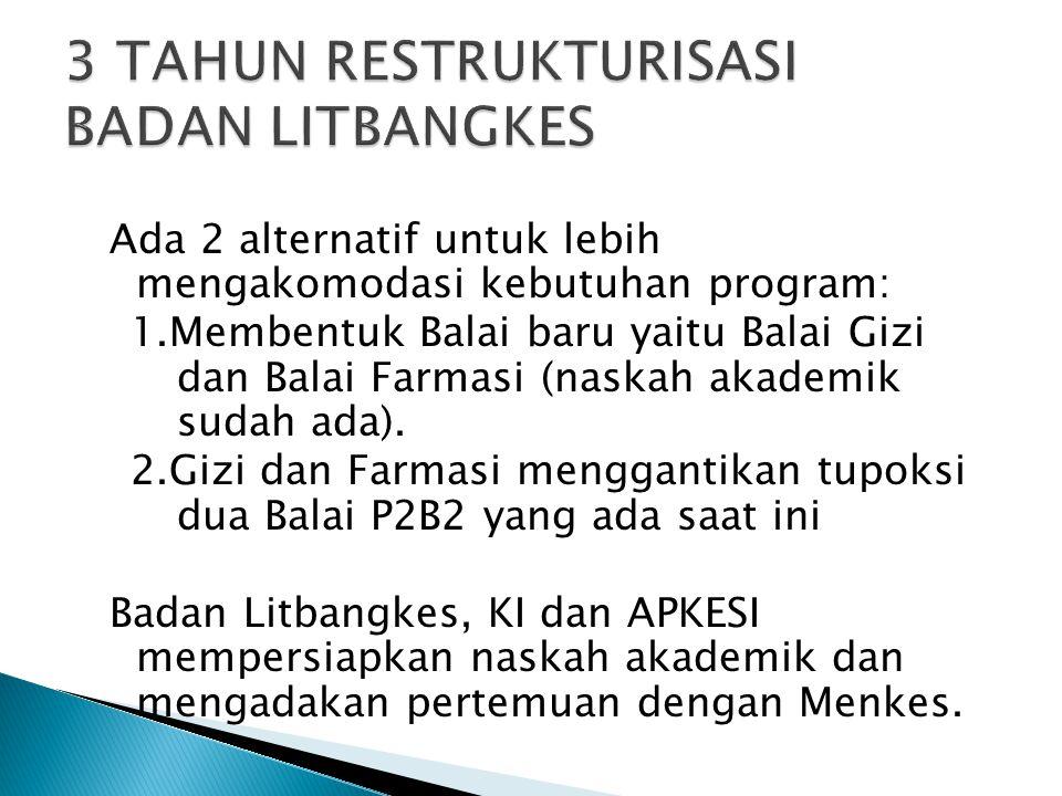 Ada 2 alternatif untuk lebih mengakomodasi kebutuhan program: 1.Membentuk Balai baru yaitu Balai Gizi dan Balai Farmasi (naskah akademik sudah ada). 2