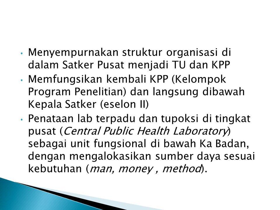 Menyempurnakan struktur organisasi di dalam Satker Pusat menjadi TU dan KPP Memfungsikan kembali KPP (Kelompok Program Penelitian) dan langsung dibawa