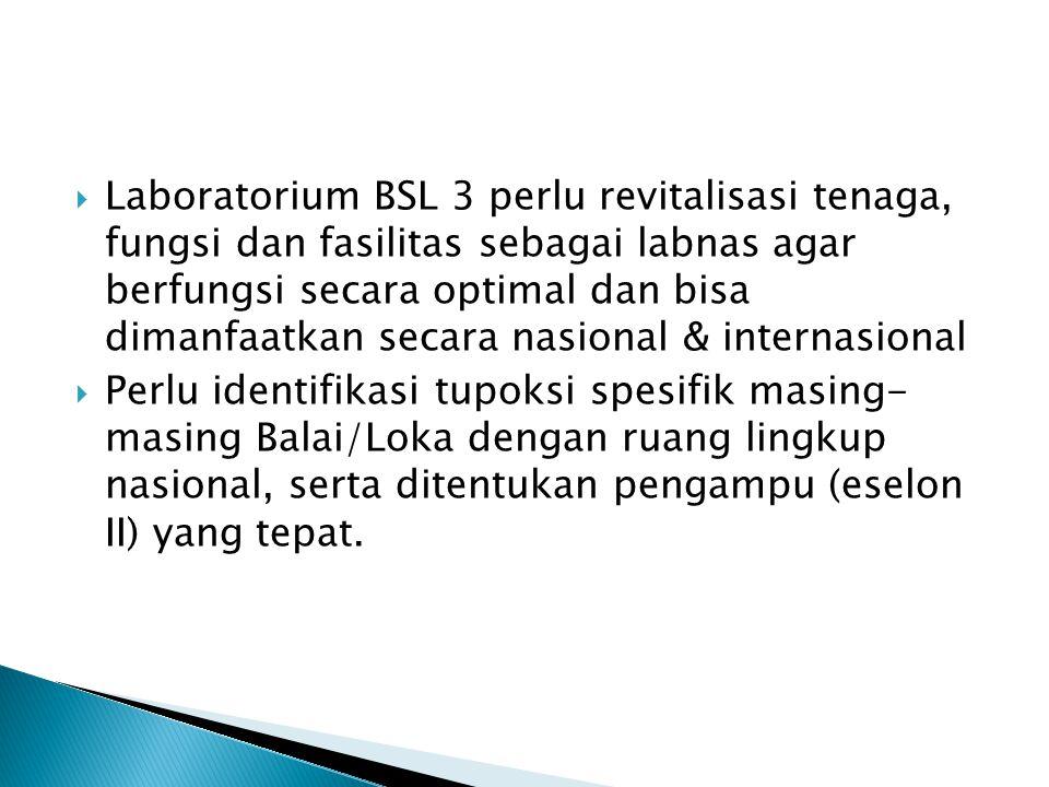  Laboratorium BSL 3 perlu revitalisasi tenaga, fungsi dan fasilitas sebagai labnas agar berfungsi secara optimal dan bisa dimanfaatkan secara nasiona