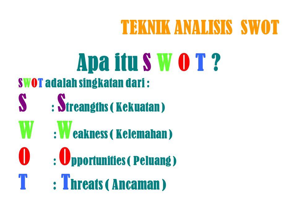 TEKNIK ANALISIS SWOT Apa itu S W O T ? SWOT adalah singkatan dari : S : S treangths ( Kekuatan ) W : W eakness ( Kelemahan ) O : O pportunities ( Pelu