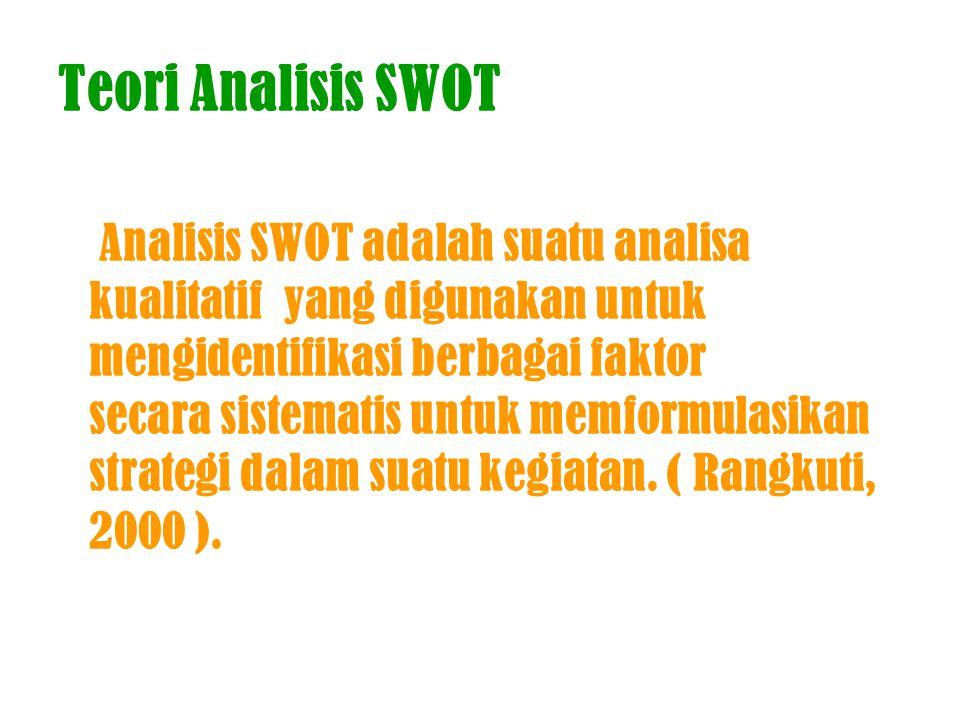 Teori Analisis SWOT Analisis SWOT adalah suatu analisa kualitatif yang digunakan untuk mengidentifikasi berbagai faktor secara sistematis untuk memfor