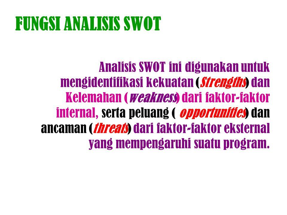 FUNGSI ANALISIS SWOT Analisis SWOT ini digunakan untuk mengidentifikasi kekuatan (Strengths) dan Kelemahan (weakness) dari faktor-faktor internal, ser