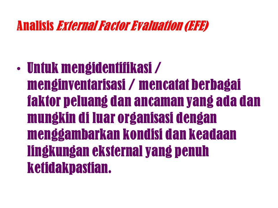 Analisis External Factor Evaluation (EFE) Untuk mengidentifikasi / menginventarisasi / mencatat berbagai faktor peluang dan ancaman yang ada dan mungk