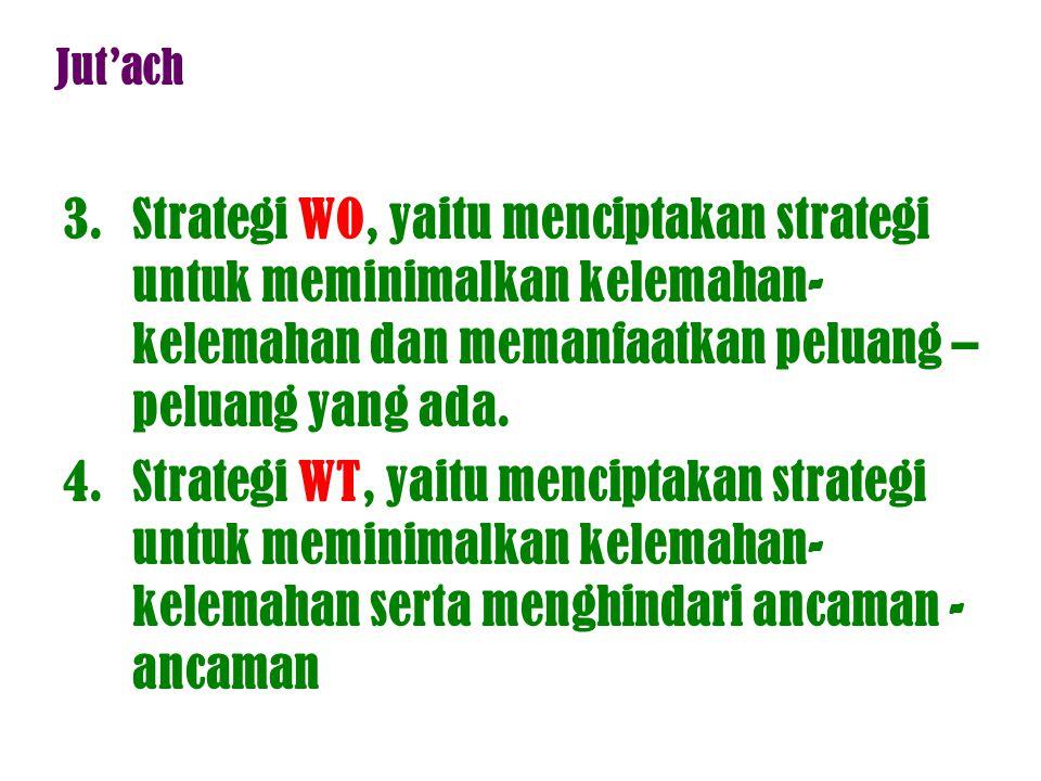 Jut'ach 3.Strategi WO, yaitu menciptakan strategi untuk meminimalkan kelemahan- kelemahan dan memanfaatkan peluang – peluang yang ada. 4.Strategi WT,