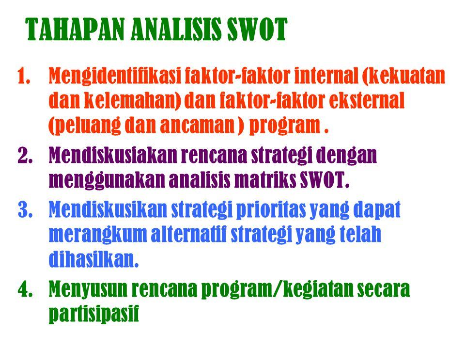 TAHAPAN ANALISIS SWOT 1.Mengidentifikasi faktor-faktor internal (kekuatan dan kelemahan) dan faktor-faktor eksternal (peluang dan ancaman ) program. 2