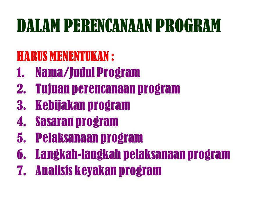 DALAM PERENCANAAN PROGRAM HARUS MENENTUKAN : 1.Nama/Judul Program 2.Tujuan perencanaan program 3.Kebijakan program 4.Sasaran program 5.Pelaksanaan pro