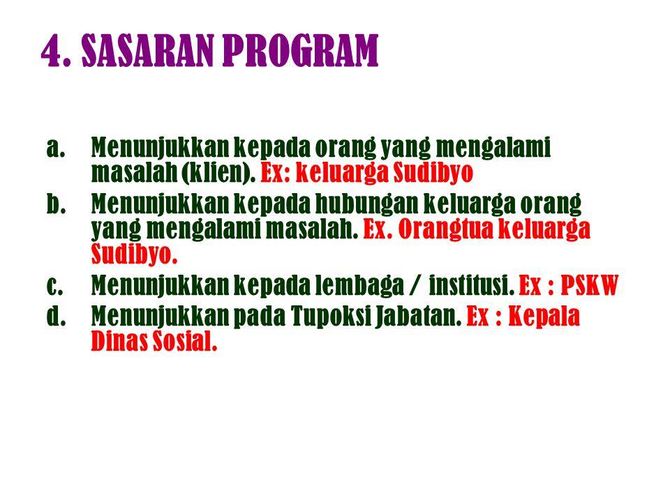 4. SASARAN PROGRAM a.Menunjukkan kepada orang yang mengalami masalah (klien). Ex: keluarga Sudibyo b.Menunjukkan kepada hubungan keluarga orang yang m