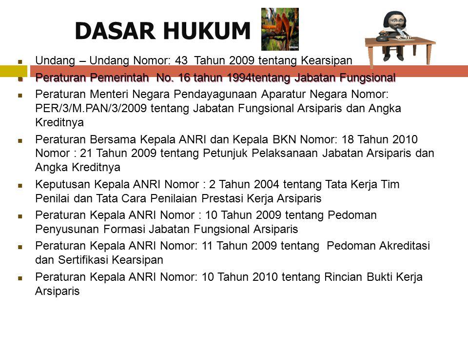 DASAR HUKUM Undang – Undang Nomor: 43 Tahun 2009 tentang Kearsipan Peraturan Pemerintah No.