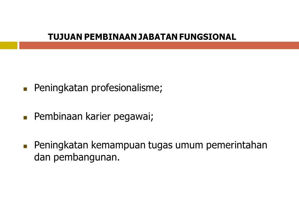 TUJUAN PEMBINAAN JABATAN FUNGSIONAL Peningkatan profesionalisme; Pembinaan karier pegawai; Peningkatan kemampuan tugas umum pemerintahan dan pembangunan.