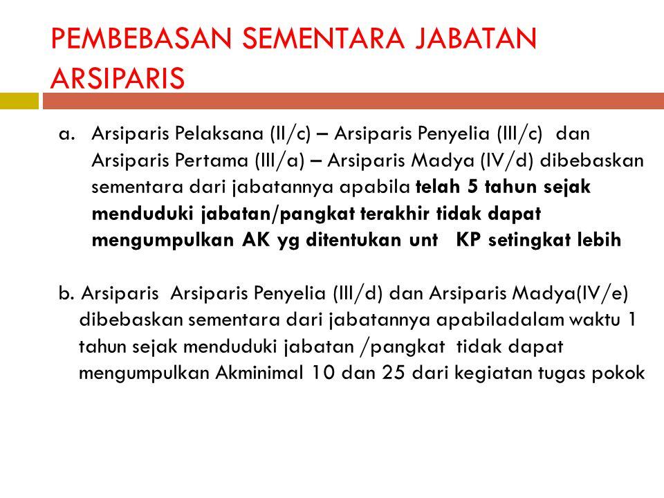Perpindahan dalam Jabatan Lain (1) :  Memenuhi syarat pengkatan Arsiparis;  Memiliki pengalaman di bidang kearsipan paling kurang 2 (dua) tahun;  U