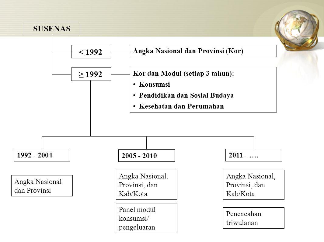 SUSENAS < 1992 Angka Nasional dan Provinsi (Kor) ≥ 1992 Kor dan Modul (setiap 3 tahun): Konsumsi Pendidikan dan Sosial Budaya Kesehatan dan Perumahan