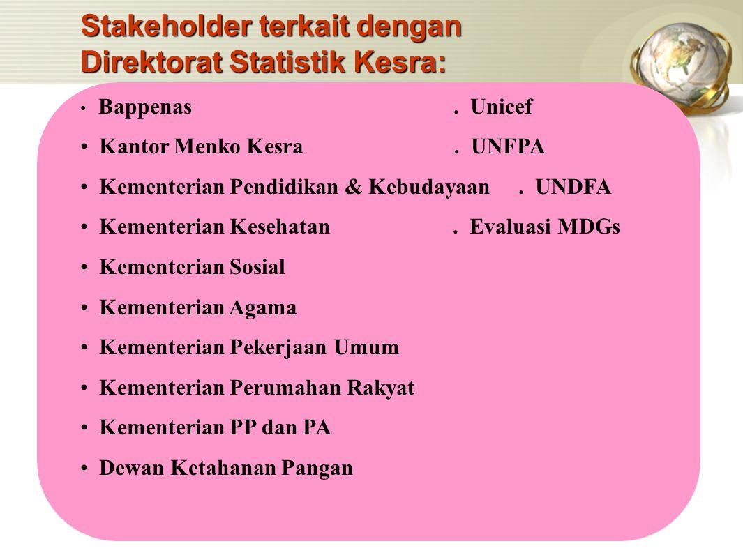 Stakeholder terkait dengan Direktorat Statistik Kesra: Bappenas. Unicef Kantor Menko Kesra. UNFPA Kementerian Pendidikan & Kebudayaan. UNDFA Kementeri