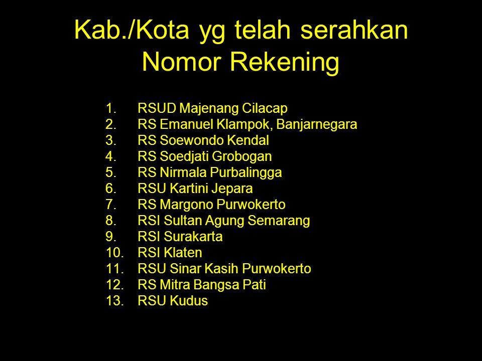 Kab./Kota yg telah serahkan Nomor Rekening 1.RSUD Majenang Cilacap 2.RS Emanuel Klampok, Banjarnegara 3.RS Soewondo Kendal 4.RS Soedjati Grobogan 5.RS