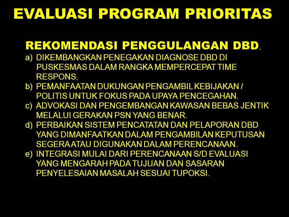 EVALUASI PROGRAM PRIORITAS 2.KLB MALARIA. a) TREND MALARIA (KLB MALARIA).