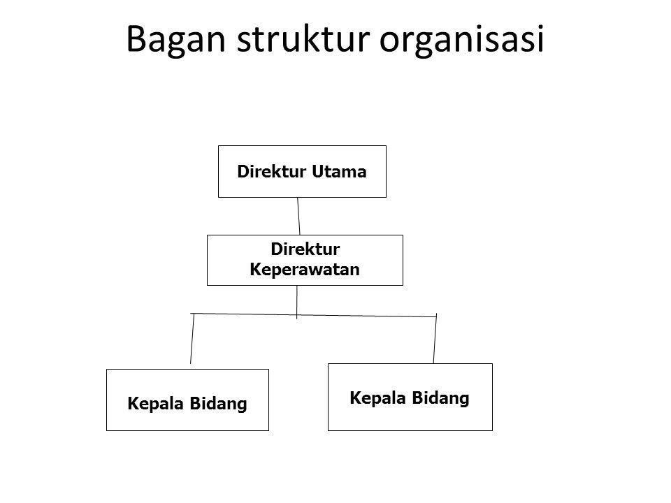 Bagan struktur organisasi Kepala Bidang Direktur Utama Direktur Keperawatan