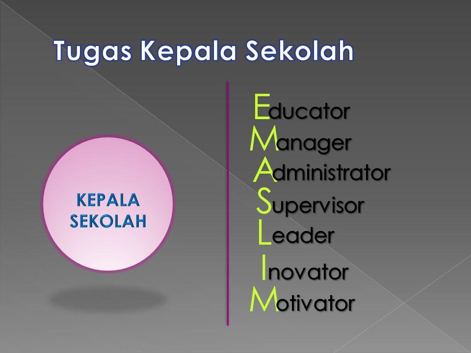  Kepala Sekolah Selaku pimpinan  Kepala Sekolah selaku administrator  Kepala Sekolah sebagai Suvervisor