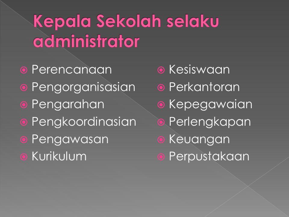  Perencanaan  Pengorganisasian  Pengarahan  Pengkoordinasian  Pengawasan  Kurikulum  Kesiswaan  Perkantoran  Kepegawaian  Perlengkapan  Keuangan  Perpustakaan