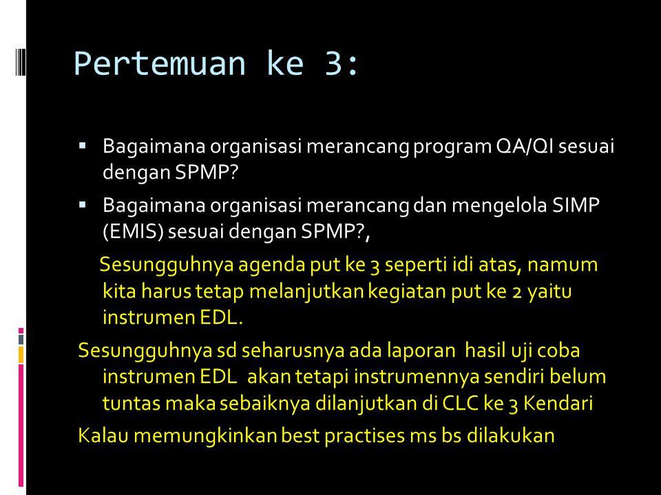 Pertemuan ke 3:  Bagaimana organisasi merancang program QA/QI sesuai dengan SPMP.