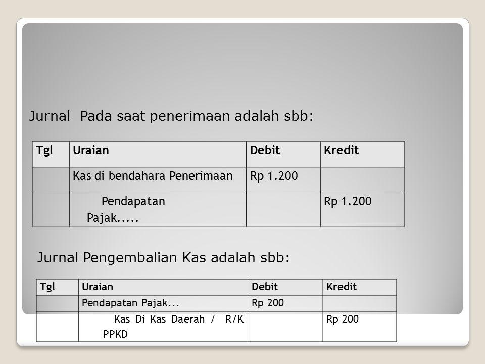 TglUraianDebitKredit Kas di bendahara PenerimaanRp 1.200 Pendapatan Pajak..... Rp 1.200 Jurnal Pada saat penerimaan adalah sbb: TglUraianDebitKredit P