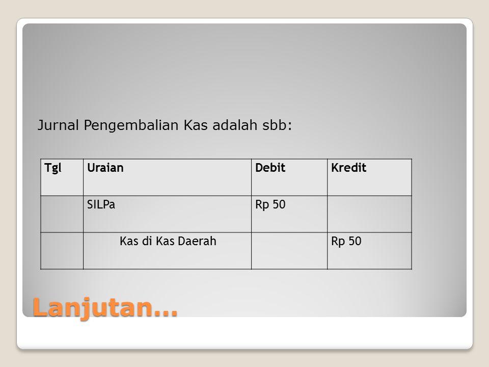 Lanjutan… TglUraianDebitKredit SILPaRp 50 Kas di Kas DaerahRp 50 Jurnal Pengembalian Kas adalah sbb: