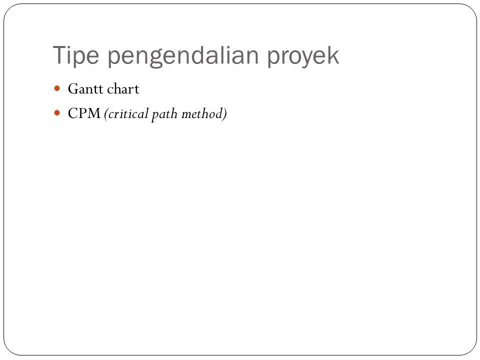 Tipe pengendalian proyek Gantt chart CPM (critical path method)