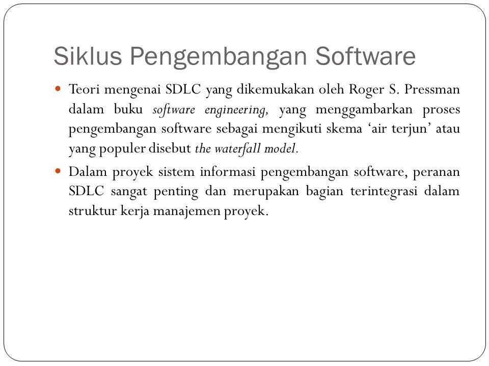 Siklus Pengembangan Software Teori mengenai SDLC yang dikemukakan oleh Roger S.