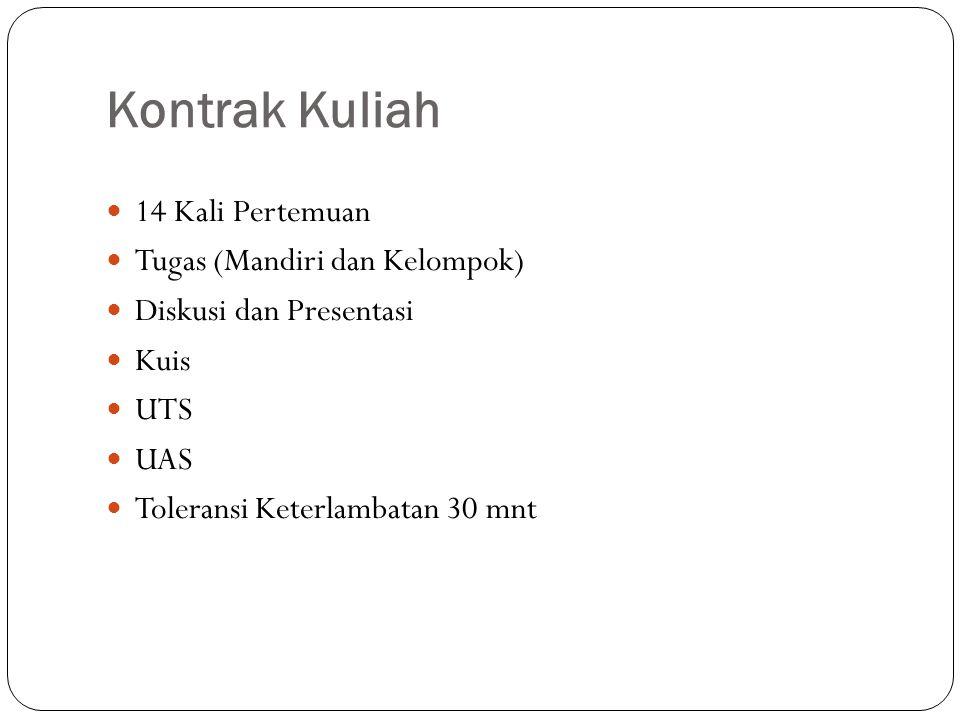 Kontrak Kuliah 14 Kali Pertemuan Tugas (Mandiri dan Kelompok) Diskusi dan Presentasi Kuis UTS UAS Toleransi Keterlambatan 30 mnt