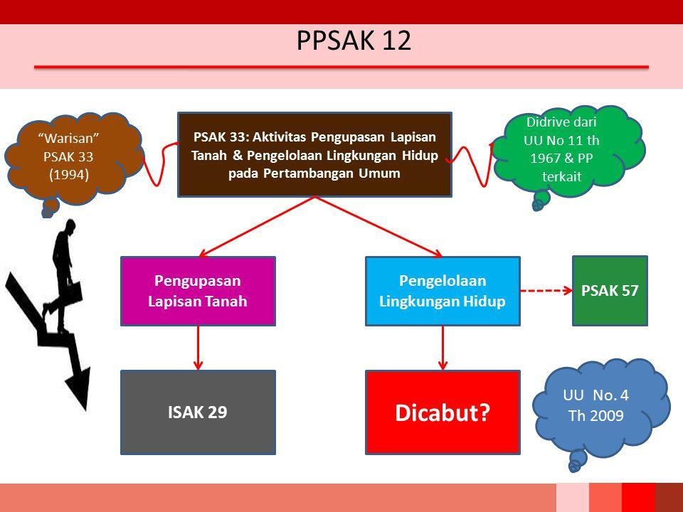 PPSAK 12 PSAK 33: Aktivitas Pengupasan Lapisan Tanah & Pengelolaan Lingkungan Hidup pada Pertambangan Umum Pengupasan Lapisan Tanah Pengelolaan Lingku