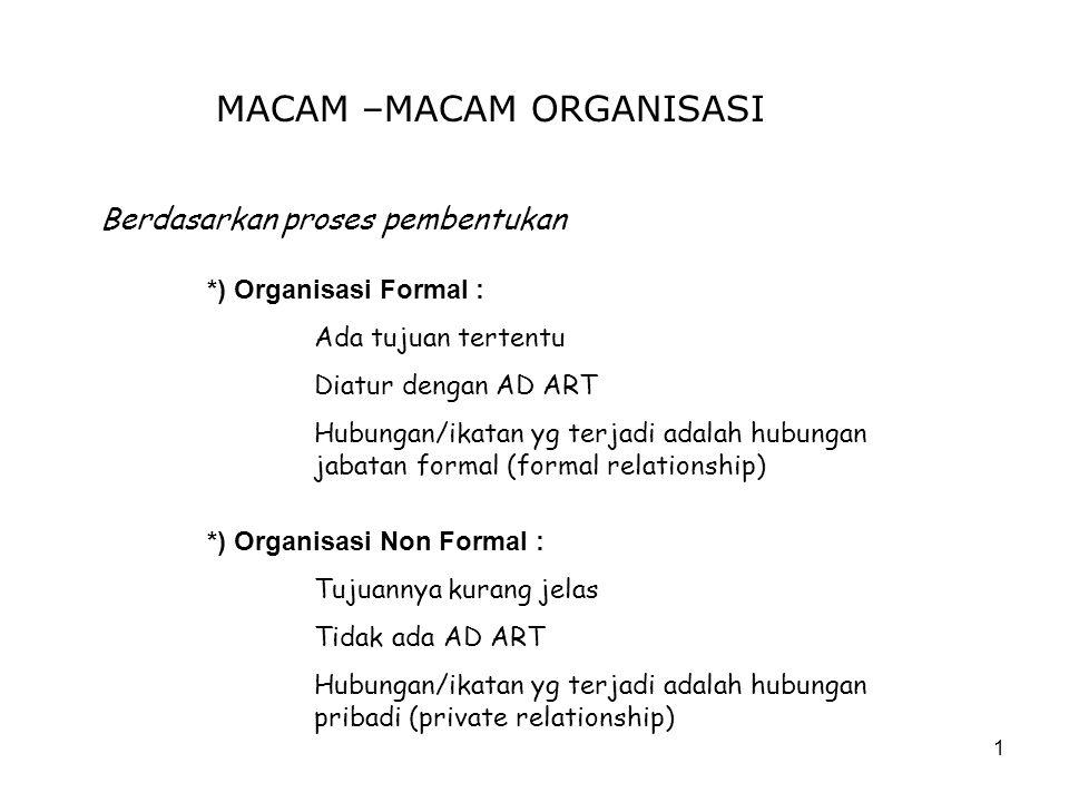 1 MACAM –MACAM ORGANISASI Berdasarkan proses pembentukan *) Organisasi Formal : Ada tujuan tertentu Diatur dengan AD ART Hubungan/ikatan yg terjadi ad