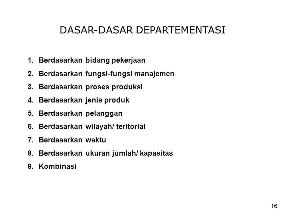 16 DASAR-DASAR DEPARTEMENTASI 1.Berdasarkan bidang pekerjaan 2.Berdasarkan fungsi-fungsi manajemen 3.Berdasarkan proses produksi 4.Berdasarkan jenis p