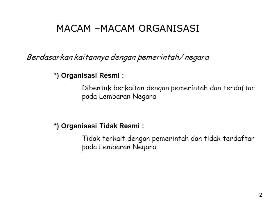 2 MACAM –MACAM ORGANISASI Berdasarkan kaitannya dengan pemerintah/ negara *) Organisasi Resmi : Dibentuk berkaitan dengan pemerintah dan terdaftar pad