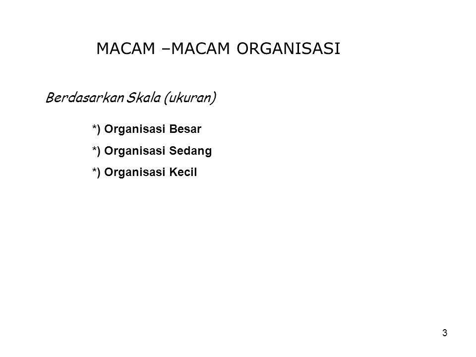 3 MACAM –MACAM ORGANISASI Berdasarkan Skala (ukuran) *) Organisasi Besar *) Organisasi Sedang *) Organisasi Kecil