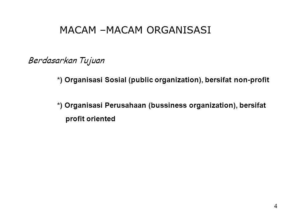4 MACAM –MACAM ORGANISASI Berdasarkan Tujuan *) Organisasi Sosial (public organization), bersifat non-profit *) Organisasi Perusahaan (bussiness organ