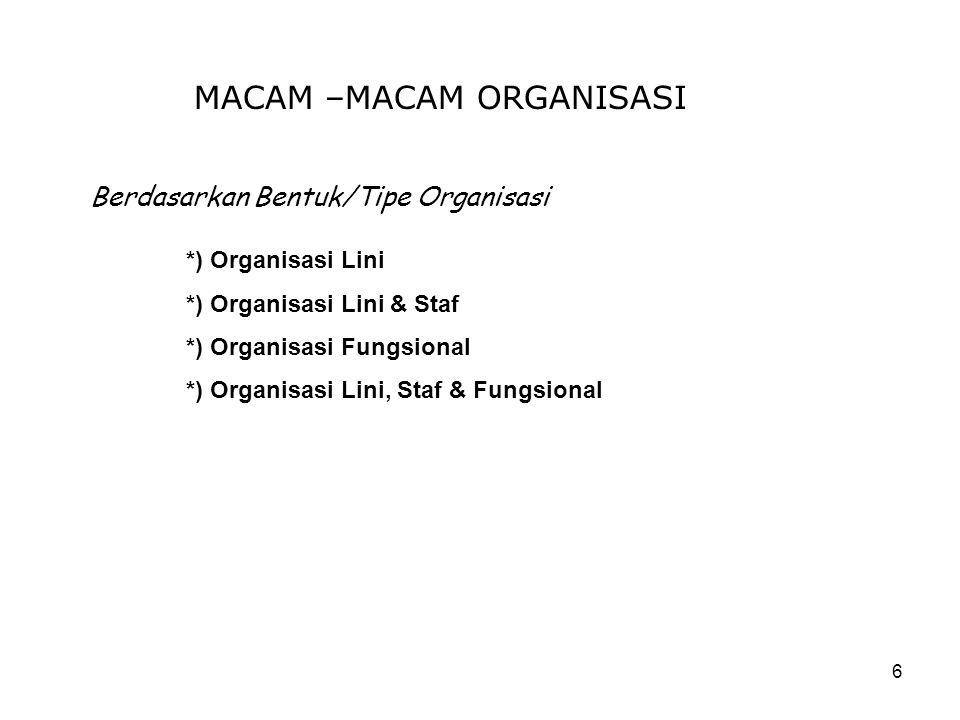 6 MACAM –MACAM ORGANISASI Berdasarkan Bentuk/Tipe Organisasi *) Organisasi Lini *) Organisasi Lini & Staf *) Organisasi Fungsional *) Organisasi Lini,