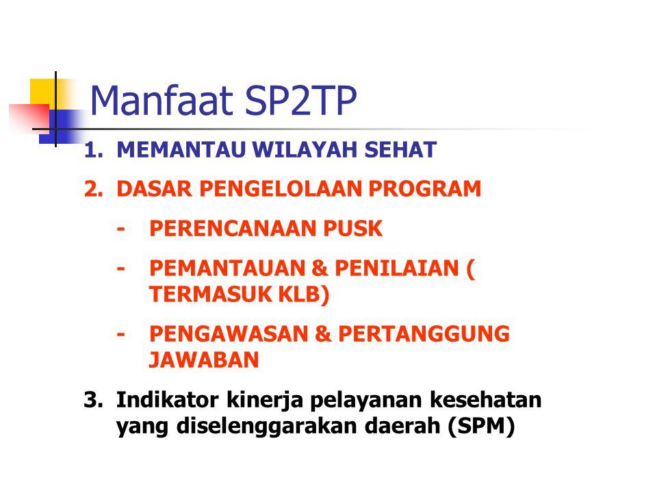 Manfaat SP2TP 1.MEMANTAU WILAYAH SEHAT 2.DASAR PENGELOLAAN PROGRAM -PERENCANAAN PUSK -PEMANTAUAN & PENILAIAN ( TERMASUK KLB) -PENGAWASAN & PERTANGGUNG