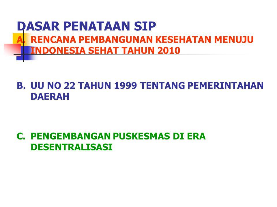 DASAR PENATAAN SIP A.RENCANA PEMBANGUNAN KESEHATAN MENUJU INDONESIA SEHAT TAHUN 2010 B.UU NO 22 TAHUN 1999 TENTANG PEMERINTAHAN DAERAH C.PENGEMBANGAN