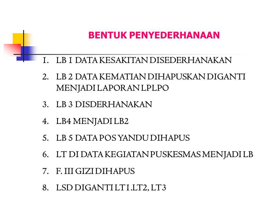 BENTUK PENYEDERHANAAN 1.LB 1 DATA KESAKITAN DISEDERHANAKAN 2.LB 2 DATA KEMATIAN DIHAPUSKAN DIGANTI MENJADI LAPORAN LPLPO 3.LB 3 DISDERHANAKAN 4.LB4 ME