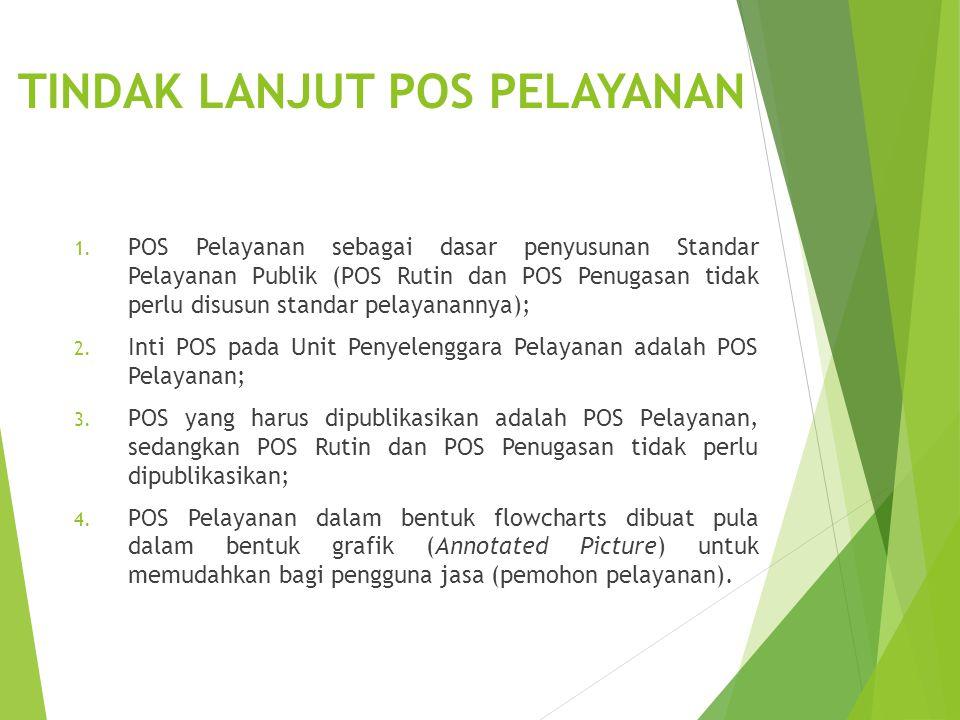 TINDAK LANJUT POS PELAYANAN 1. POS Pelayanan sebagai dasar penyusunan Standar Pelayanan Publik (POS Rutin dan POS Penugasan tidak perlu disusun standa