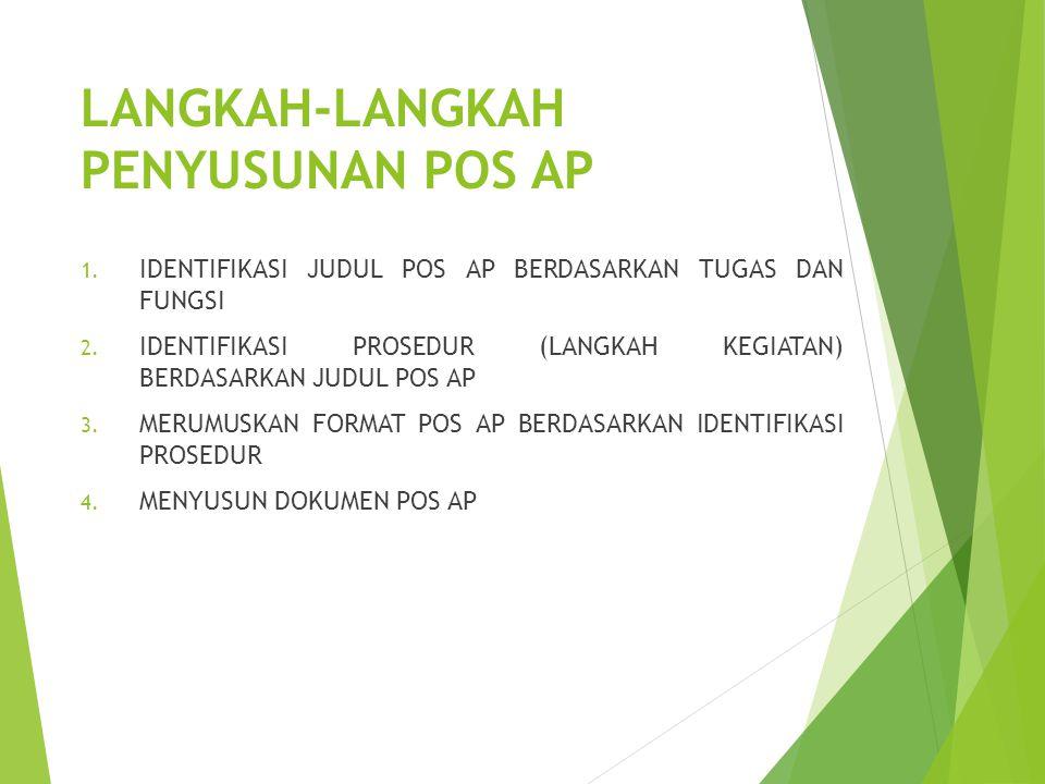 LANGKAH-LANGKAH PENYUSUNAN POS AP 1. IDENTIFIKASI JUDUL POS AP BERDASARKAN TUGAS DAN FUNGSI 2. IDENTIFIKASI PROSEDUR (LANGKAH KEGIATAN) BERDASARKAN JU