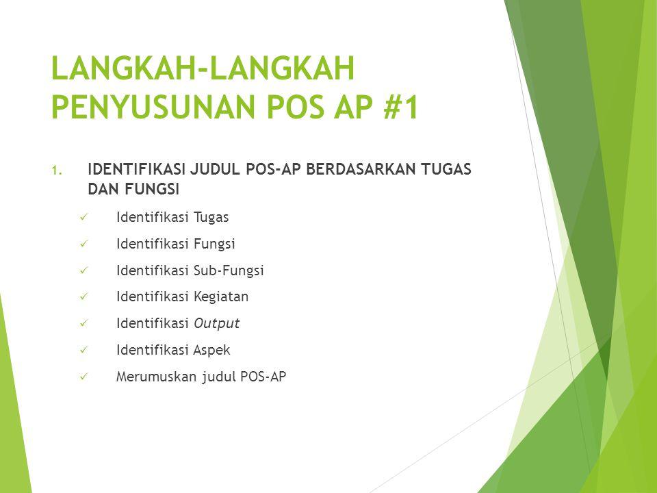 LANGKAH-LANGKAH PENYUSUNAN POS AP #1 1. IDENTIFIKASI JUDUL POS-AP BERDASARKAN TUGAS DAN FUNGSI Identifikasi Tugas Identifikasi Fungsi Identifikasi Sub