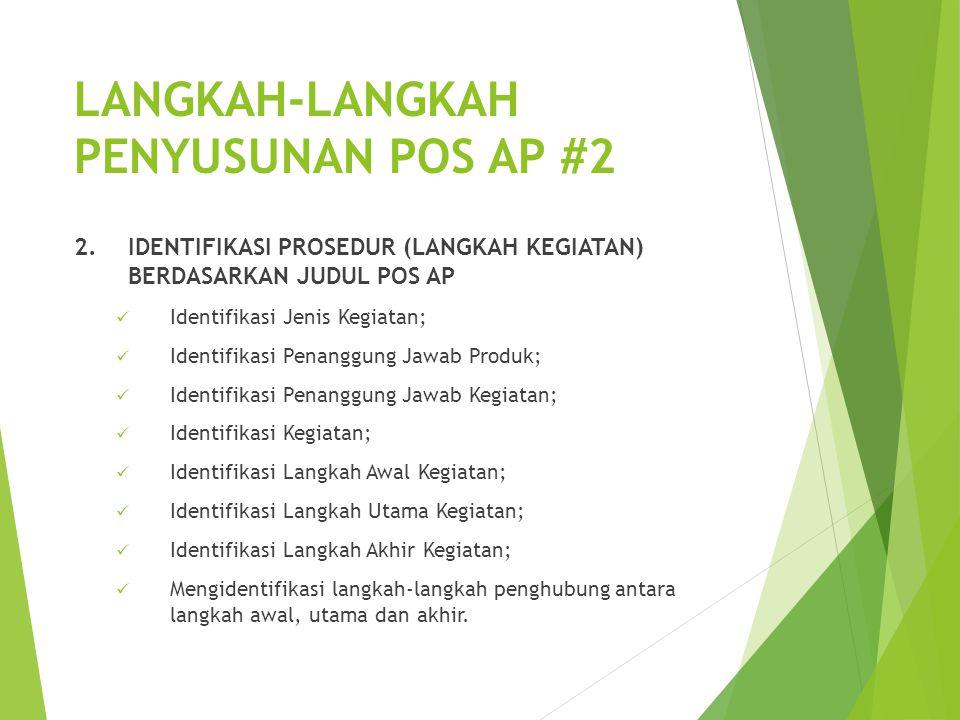LANGKAH-LANGKAH PENYUSUNAN POS AP #2 2.IDENTIFIKASI PROSEDUR (LANGKAH KEGIATAN) BERDASARKAN JUDUL POS AP Identifikasi Jenis Kegiatan; Identifikasi Pen